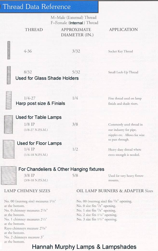 Lamp Pipe Size Chart
